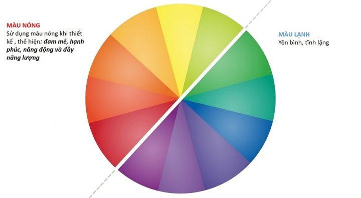 Bật mí những nguyên tắc phối màu hoàn hảo khi thiết kế nội thất văn phòng-3
